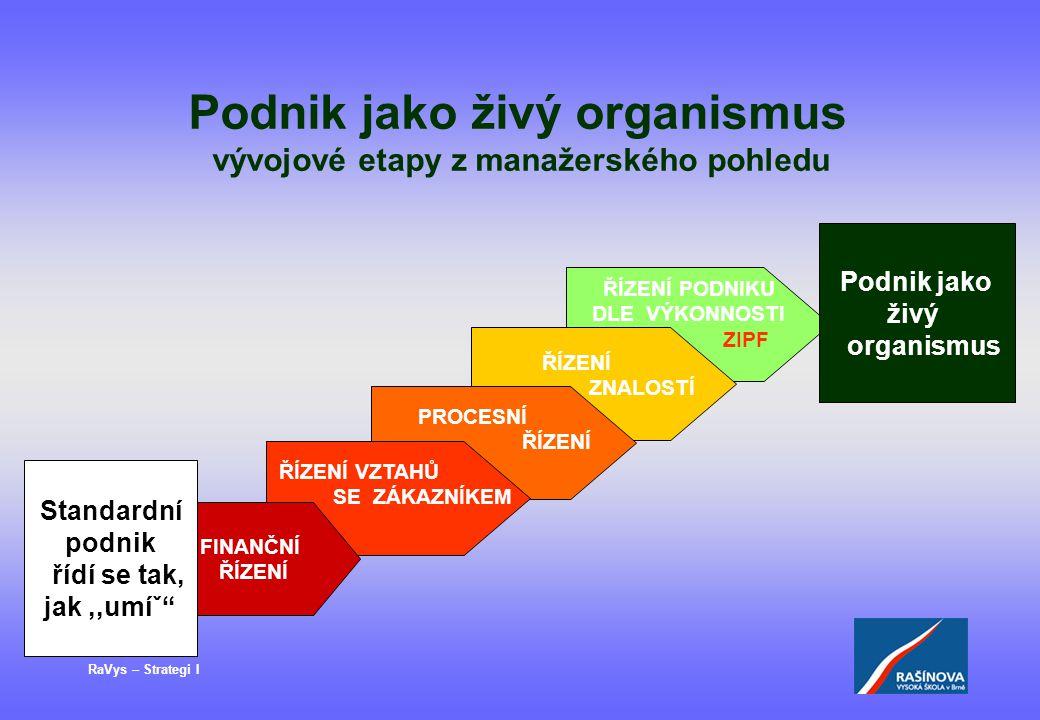 RaVys – Strategi I Podnik jako živý organismus vývojové etapy z manažerského pohledu ŘÍZENÍ ZNALOSTÍ ŘÍZENÍ PODNIKU DLE VÝKONNOSTI ZIPF FINANČNÍ ŘÍZEN