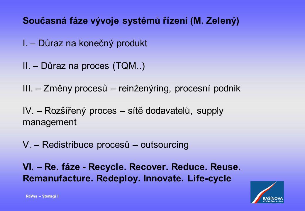 RaVys – Strategi I Současná fáze vývoje systémů řízení (M. Zelený) I. – Důraz na konečný produkt II. – Důraz na proces (TQM..) III. – Změny procesů –