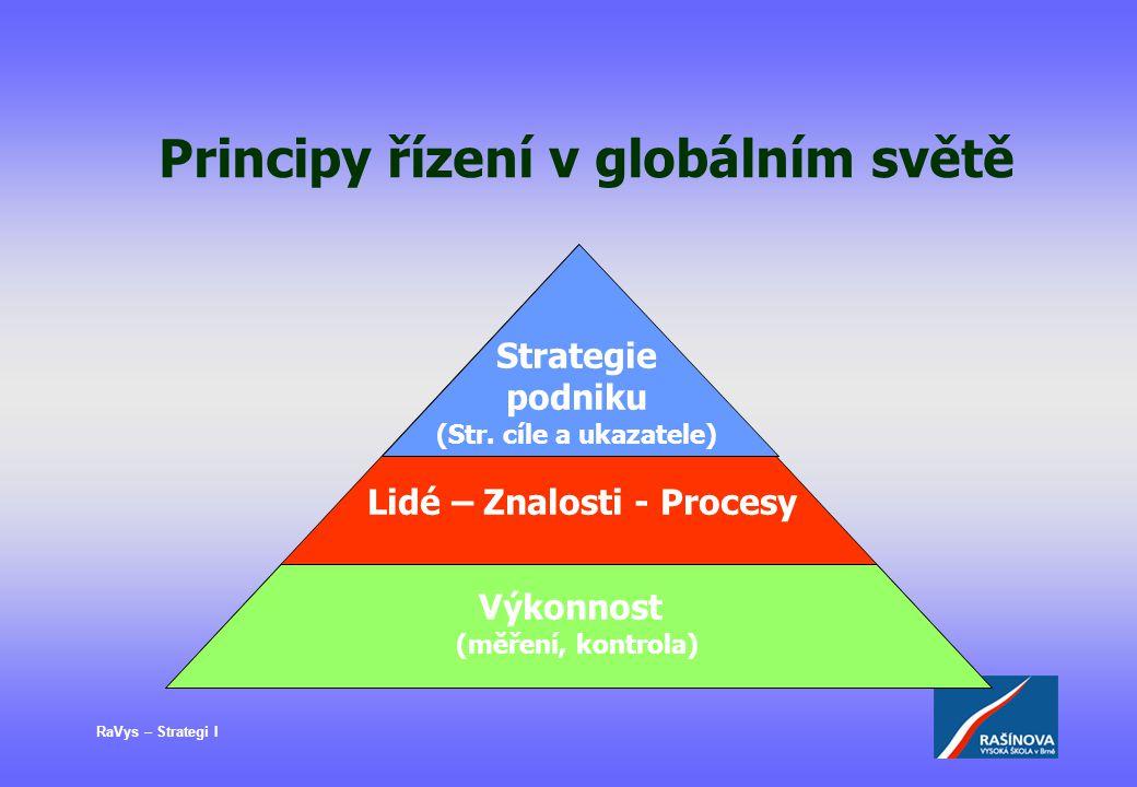 RaVys – Strategi I Strategie podniku (Str. cíle a ukazatele) Lidé – Znalosti - Procesy Výkonnost (měření, kontrola) Principy řízení v globálním světě