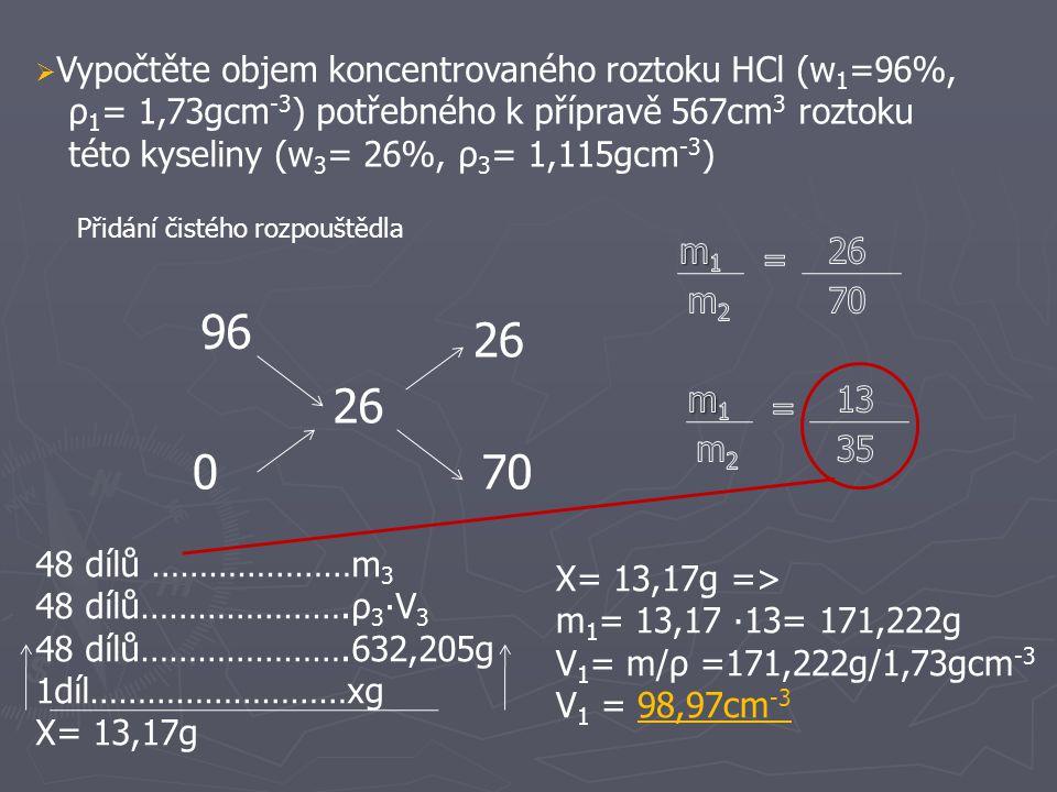 ► Jak byste připravili 55Og 18% roztoku přidáním určitého množství rozpuštěné látky, je-li k dispozici 8% roztok (ρ= 1,115gcm -3 ) 100 8 18 82 10 Přidání čisté látky 46 dílů …………………m 3 46 dílů………………….550g 1díl………………………xg X= 11,957g X= 11,957g => m 1 = 11,957 ∙ 5 = 59,785g m 2 = 11,957 ∙ 41= 490,237g V 2 = 439,7cm 3
