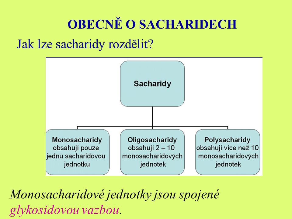 MONOSACHARIDY Monosacharidy můžeme dále dělit: 1)Podle hlavní funkční skupiny (aldosy, ketosy) 2)Podle počtu uhlíků v řetězci (triosy až heptosy) Aldosy:  aldotriosy (glyceraldehyd)  aldotetrosy (erytrosa)  aldopentosy (ribosa, deoxyribosa)  aldohexosy (glukosa, galaktosa) Ketosy:  ketotriosa (dihydroxyaceton)  ketotetrosy (erytrulosa)  ketopentosy (ribulosa)  ketohexosy (fruktosa)