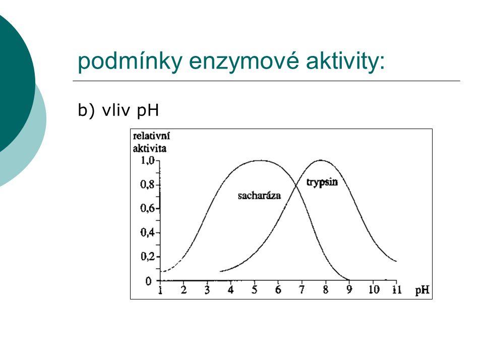 podmínky enzymové aktivity: b) vliv pH