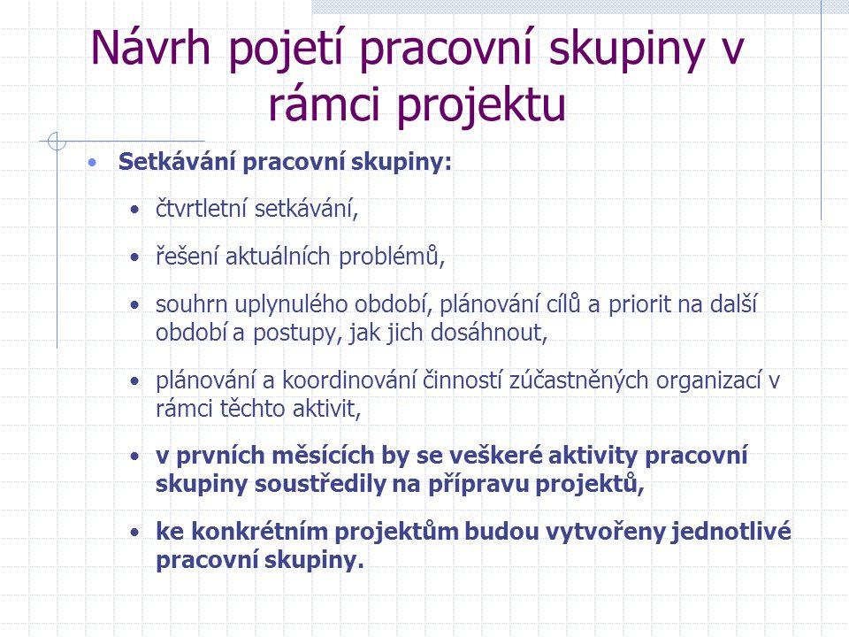 Návrh pojetí pracovní skupiny v rámci projektu Setkávání pracovní skupiny: čtvrtletní setkávání, řešení aktuálních problémů, souhrn uplynulého období, plánování cílů a priorit na další období a postupy, jak jich dosáhnout, plánování a koordinování činností zúčastněných organizací v rámci těchto aktivit, v prvních měsících by se veškeré aktivity pracovní skupiny soustředily na přípravu projektů, ke konkrétním projektům budou vytvořeny jednotlivé pracovní skupiny.