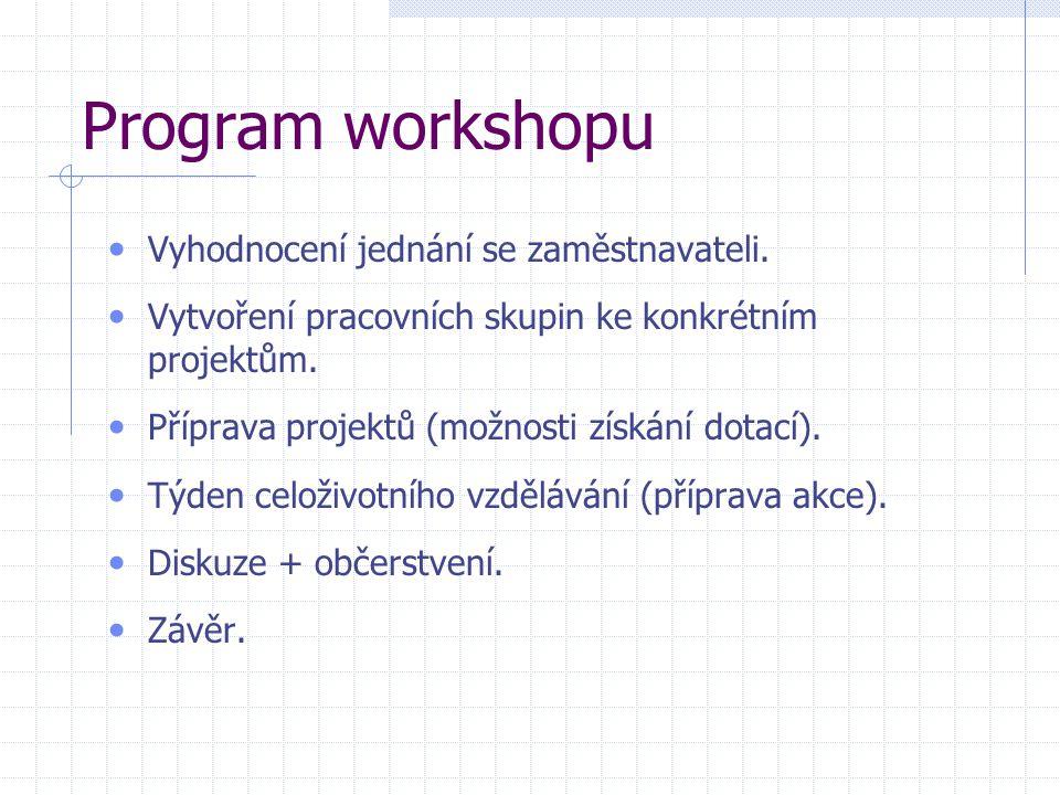 Program workshopu Vyhodnocení jednání se zaměstnavateli.