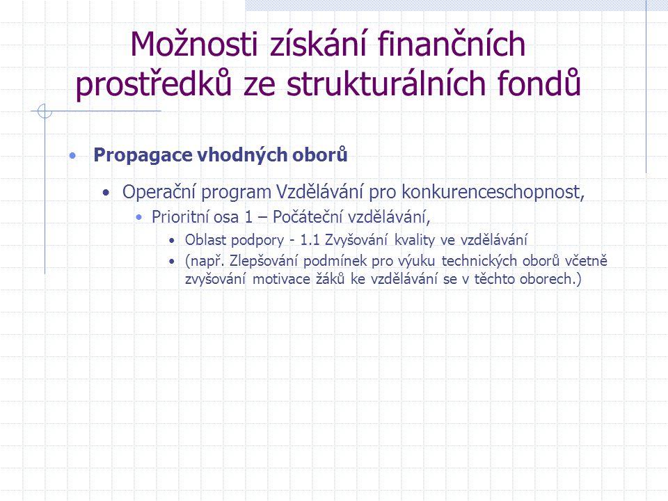 Možnosti získání finančních prostředků ze strukturálních fondů Propagace vhodných oborů Operační program Vzdělávání pro konkurenceschopnost, Prioritní osa 1 – Počáteční vzdělávání, Oblast podpory - 1.1 Zvyšování kvality ve vzdělávání (např.