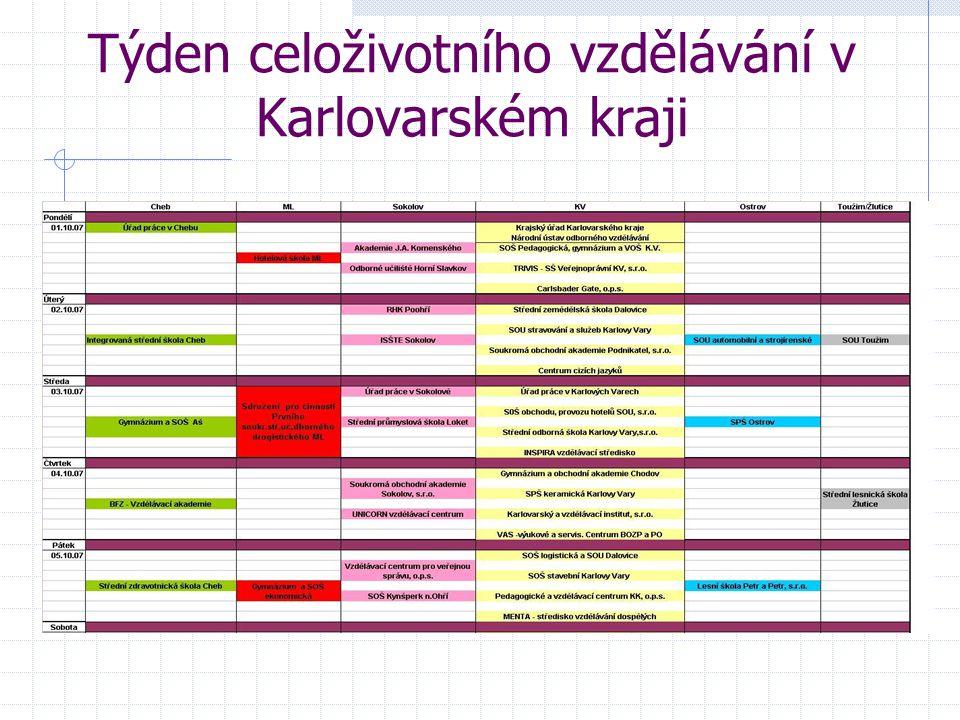 Týden celoživotního vzdělávání v Karlovarském kraji