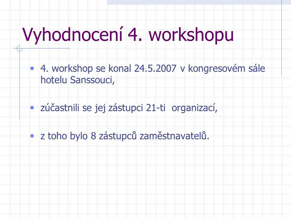 Vyhodnocení 4. workshopu 4.