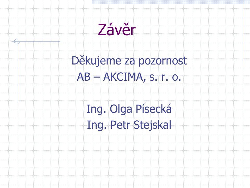 Závěr Děkujeme za pozornost AB – AKCIMA, s. r. o. Ing. Olga Písecká Ing. Petr Stejskal
