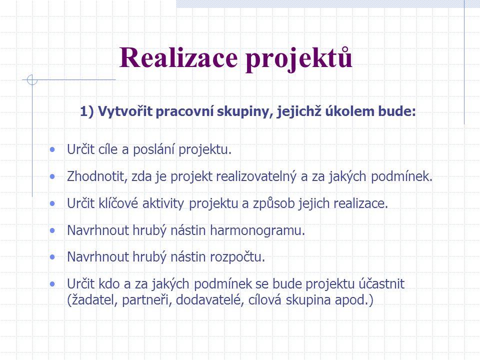 Úloha subjektů Žadatel Partner Dodavatel Cílová skupina