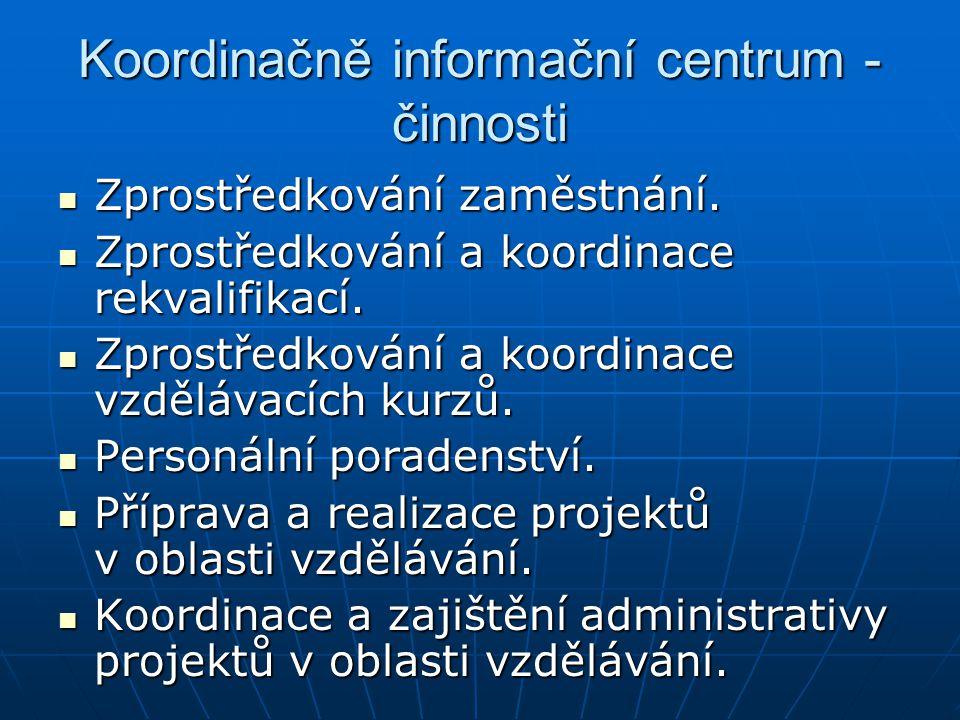 Koordinačně informační centrum - činnosti Zprostředkování zaměstnání.