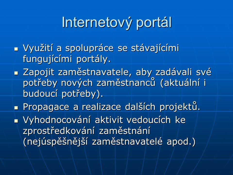 Internetový portál Využití a spolupráce se stávajícími fungujícími portály.