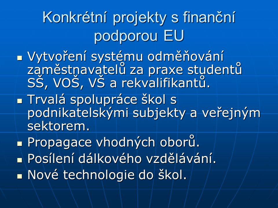 Konkrétní projekty s finanční podporou EU Vytvoření systému odměňování zaměstnavatelů za praxe studentů SŠ, VOŠ, VŠ a rekvalifikantů.