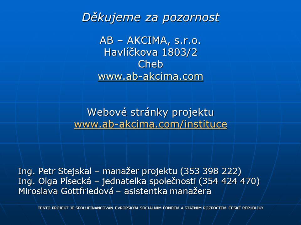 Děkujeme za pozornost AB – AKCIMA, s.r.o.
