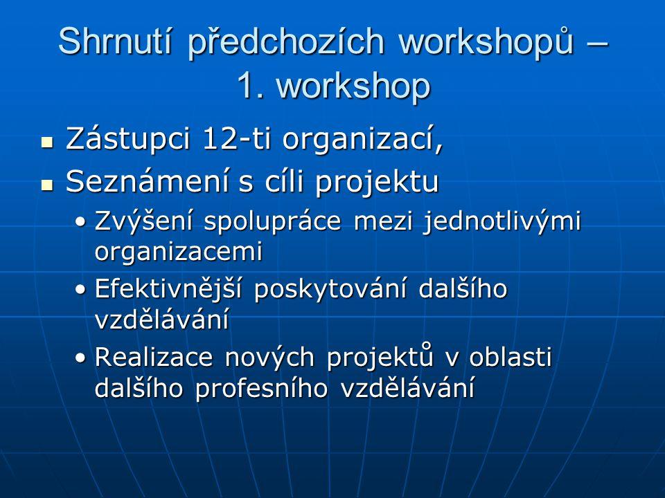 Shrnutí předchozích workshopů – 1.workshop Průzkum o potřebě vzdělávání v Karlovarském kraji.