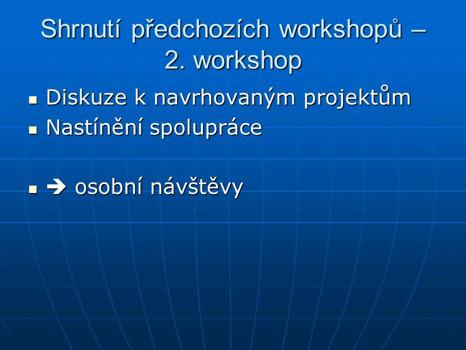 Shrnutí předchozích workshopů – 2.