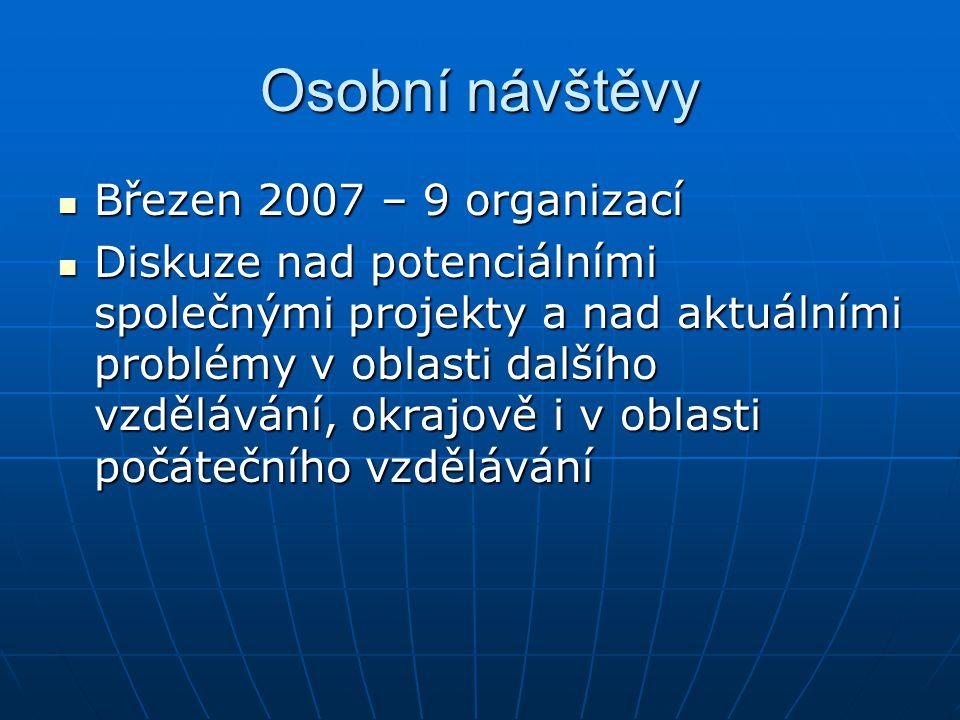 Osobní návštěvy Březen 2007 – 9 organizací Březen 2007 – 9 organizací Diskuze nad potenciálními společnými projekty a nad aktuálními problémy v oblasti dalšího vzdělávání, okrajově i v oblasti počátečního vzdělávání Diskuze nad potenciálními společnými projekty a nad aktuálními problémy v oblasti dalšího vzdělávání, okrajově i v oblasti počátečního vzdělávání