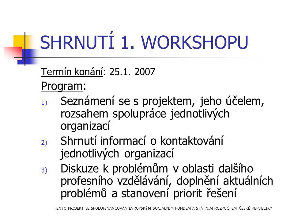 SHRNUTÍ 1. WORKSHOPU Termín konání: 25.1. 2007 Program: 1) Seznámení se s projektem, jeho účelem, rozsahem spolupráce jednotlivých organizací 2) Shrnu