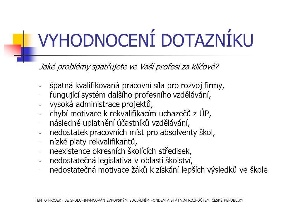 ZÁVĚR Děkujeme za pozornost AB – AKCIMA, s.r.o.Havlíčkova 1803/2 Cheb www.ab-akcima.com Ing.
