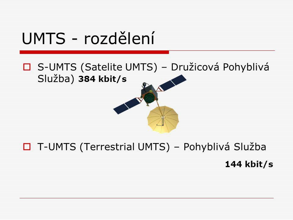 UMTS - rozdělení  S-UMTS (Satelite UMTS) – Družicová Pohyblivá Služba) 384 kbit/s  T-UMTS (Terrestrial UMTS) – Pohyblivá Služba 144 kbit/s