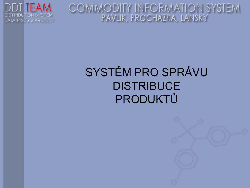 OBSAH - problém - požadavky - návrh řešení - technologie - gui - moduly