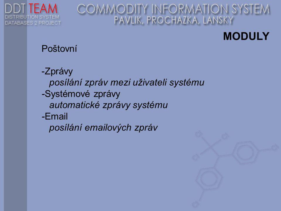 MODULY Poštovní -Zprávy posílání zpráv mezi uživateli systému -Systémové zprávy automatické zprávy systému -Email posílání emailových zpráv