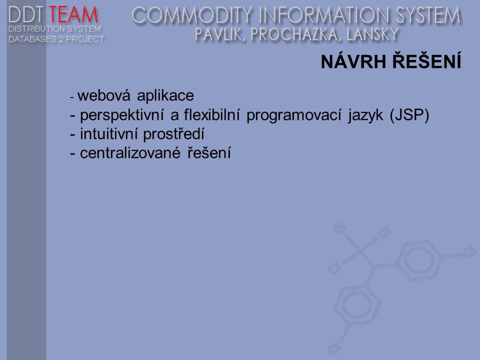 NÁVRH ŘEŠENÍ - webová aplikace - perspektivní a flexibilní programovací jazyk (JSP) - intuitivní prostředí - centralizované řešení