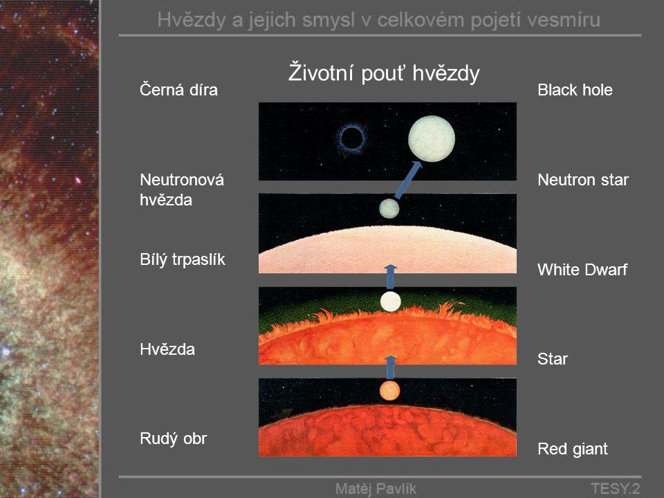 Černá díra Neutronová hvězda Bílý trpaslík Hvězda Rudý obr Black hole Neutron star White Dwarf Star Red giant