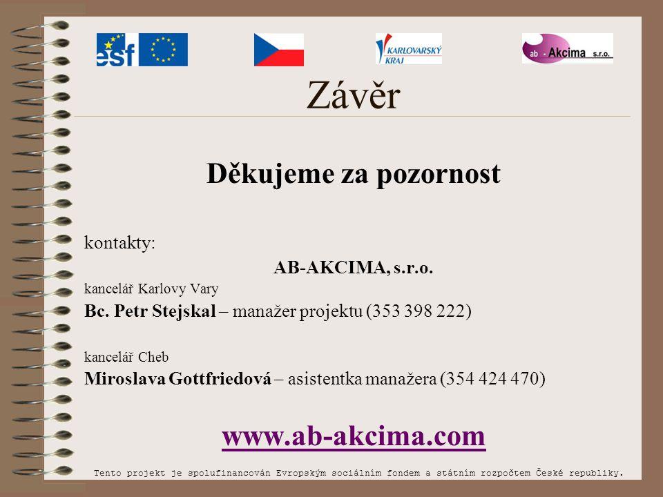 Závěr Děkujeme za pozornost kontakty: AB-AKCIMA, s.r.o. kancelář Karlovy Vary Bc. Petr Stejskal – manažer projektu (353 398 222) kancelář Cheb Mirosla