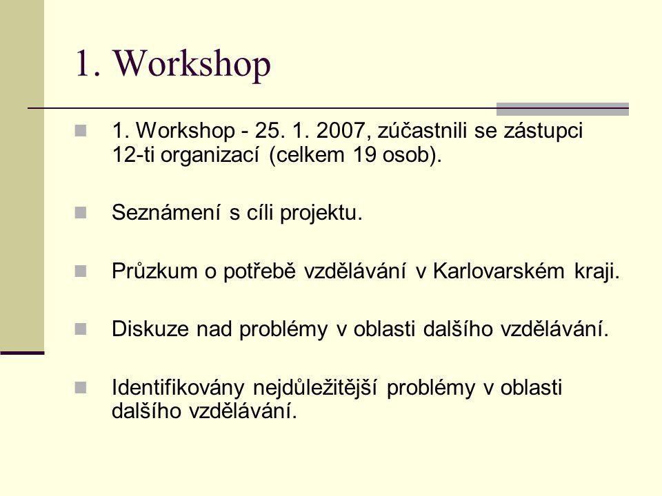 1. Workshop 1. Workshop - 25. 1. 2007, zúčastnili se zástupci 12-ti organizací (celkem 19 osob). Seznámení s cíli projektu. Průzkum o potřebě vzdělává