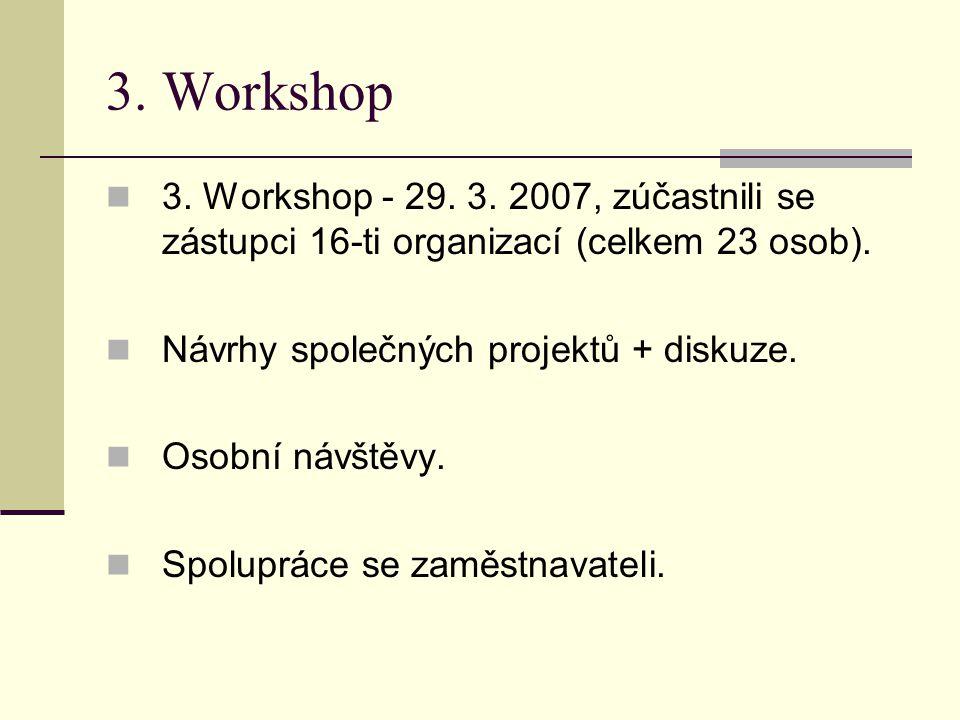 3. Workshop 3. Workshop - 29. 3. 2007, zúčastnili se zástupci 16-ti organizací (celkem 23 osob). Návrhy společných projektů + diskuze. Osobní návštěvy