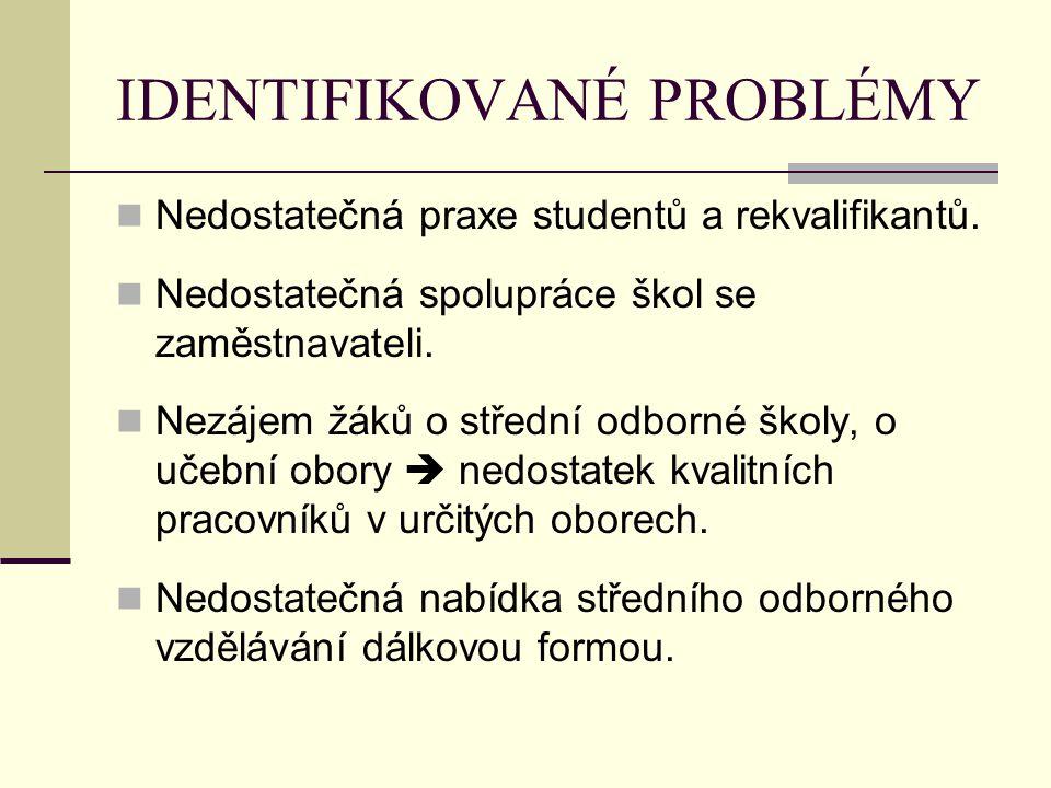 IDENTIFIKOVANÉ PROBLÉMY Nedostatečná praxe studentů a rekvalifikantů. Nedostatečná spolupráce škol se zaměstnavateli. Nezájem žáků o střední odborné š