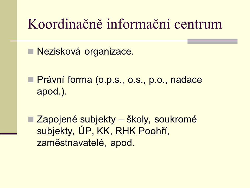 Nezisková organizace. Nezisková organizace. Právní forma (o.p.s., o.s., p.o., nadace apod.). Právní forma (o.p.s., o.s., p.o., nadace apod.). Zapojené