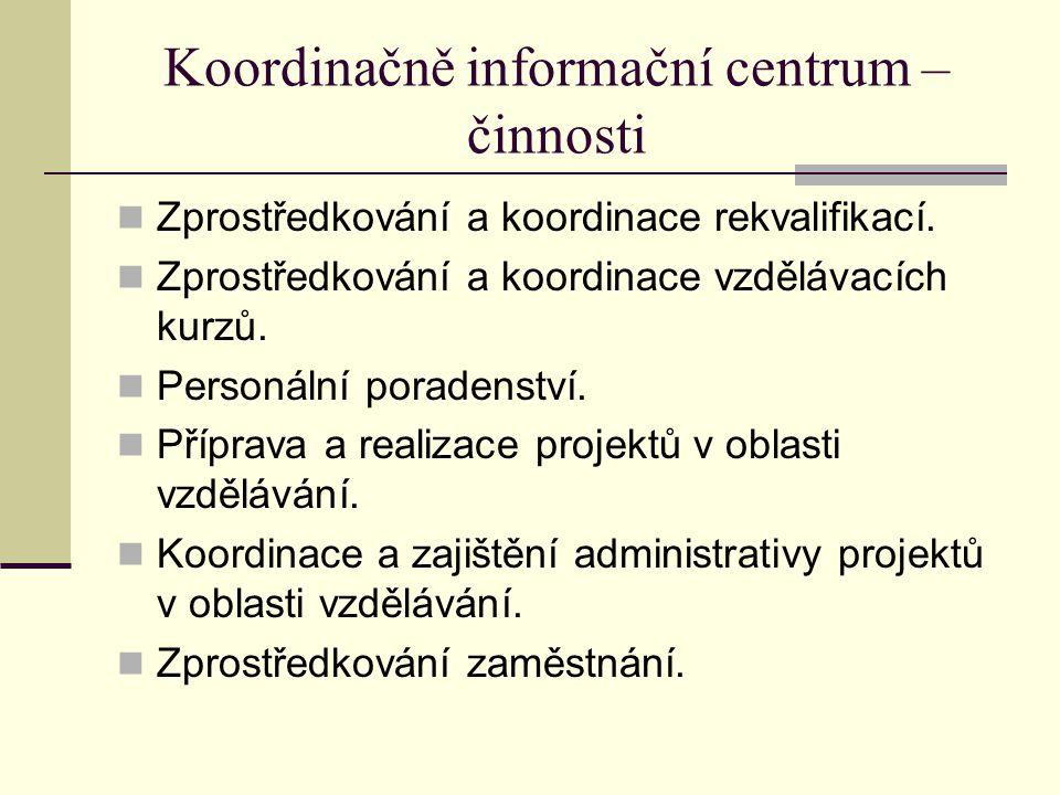 Koordinačně informační centrum – činnosti Zprostředkování a koordinace rekvalifikací. Zprostředkování a koordinace vzdělávacích kurzů. Personální pora