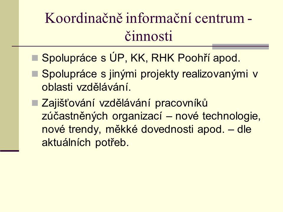 Koordinačně informační centrum - činnosti Spolupráce s ÚP, KK, RHK Poohří apod. Spolupráce s jinými projekty realizovanými v oblasti vzdělávání. Zajiš