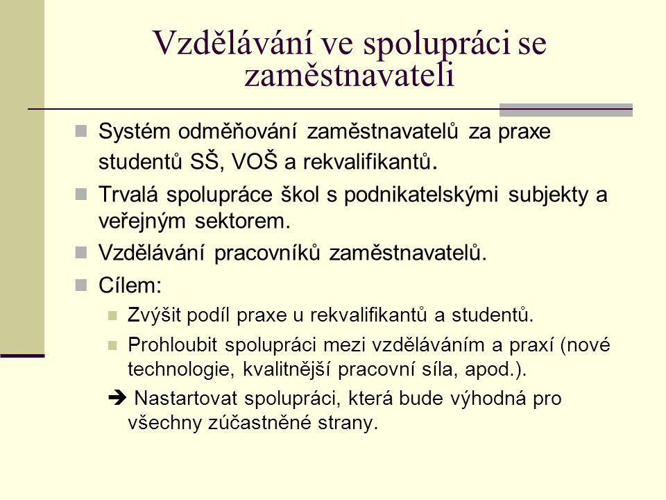 Systém odměňování zaměstnavatelů za praxe studentů SŠ, VOŠ a rekvalifikantů. Trvalá spolupráce škol s podnikatelskými subjekty a veřejným sektorem. Vz