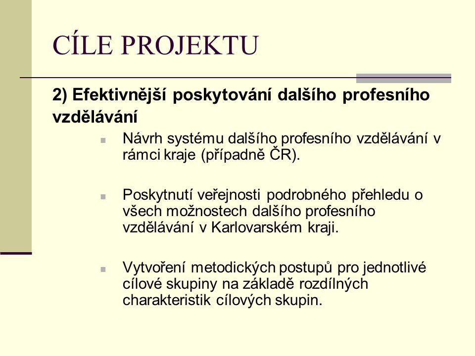 CÍLE PROJEKTU 2) Efektivnější poskytování dalšího profesního vzdělávání Návrh systému dalšího profesního vzdělávání v rámci kraje (případně ČR). Posky