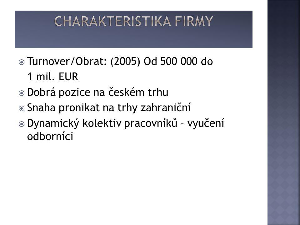  Turnover/Obrat: (2005) Od 500 000 do 1 mil.