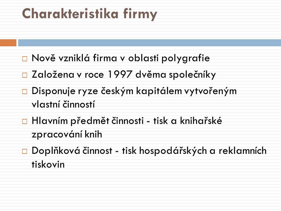 Charakteristika firmy  Nově vzniklá firma v oblasti polygrafie  Založena v roce 1997 dvěma společníky  Disponuje ryze českým kapitálem vytvořeným vlastní činností  Hlavním předmět činnosti - tisk a knihařské zpracování knih  Doplňková činnost - tisk hospodářských a reklamních tiskovin