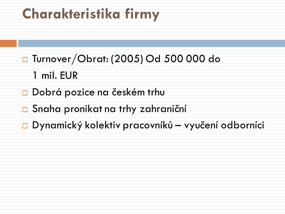 Charakteristika firmy  Turnover/Obrat: (2005) Od 500 000 do 1 mil. EUR  Dobrá pozice na českém trhu  Snaha pronikat na trhy zahraniční  Dynamický