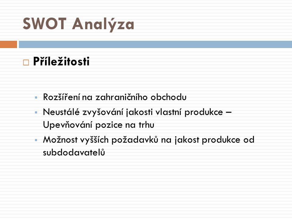 SWOT Analýza  Příležitosti  Rozšíření na zahraničního obchodu  Neustálé zvyšování jakosti vlastní produkce – Upevňování pozice na trhu  Možnost vyšších požadavků na jakost produkce od subdodavatelů