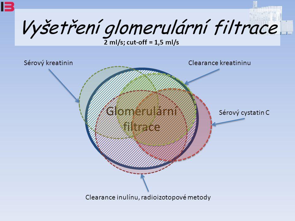 Sérový kreatinin a odvozené výpočty Produkce kreatininu = svaly – Velká interindividuální variabilita (neužívat RR) – Malá intraindividuální variabilita (měřit v čase) Výpočty – Zohledňují věk, pohlaví, rasu – MDRD, Lund-Malmö, CKD-EPI, Cockroft-Gault Vhodné pro – screening (u zdravých) – sledování CKD Nevhodné v akutních stavech, u pac.