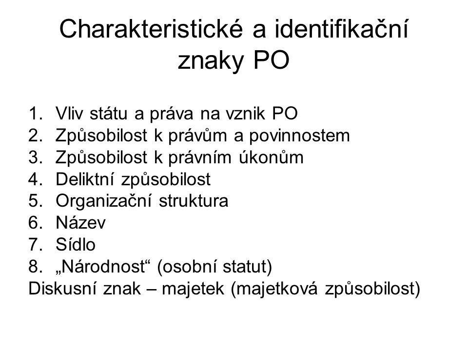 Charakteristické a identifikační znaky PO 1.Vliv státu a práva na vznik PO 2.Způsobilost k právům a povinnostem 3.Způsobilost k právním úkonům 4.Delik