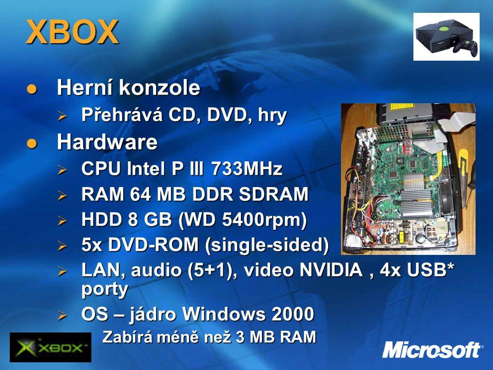 XBOX Herní konzole Herní konzole  Přehrává CD, DVD, hry Hardware Hardware  CPU Intel P III 733MHz  RAM 64 MB DDR SDRAM  HDD 8 GB (WD 5400rpm)  5x DVD-ROM (single-sided)  LAN, audio (5+1), video NVIDIA, 4x USB* porty  OS – jádro Windows 2000 Zabírá méně než 3 MB RAM Zabírá méně než 3 MB RAM