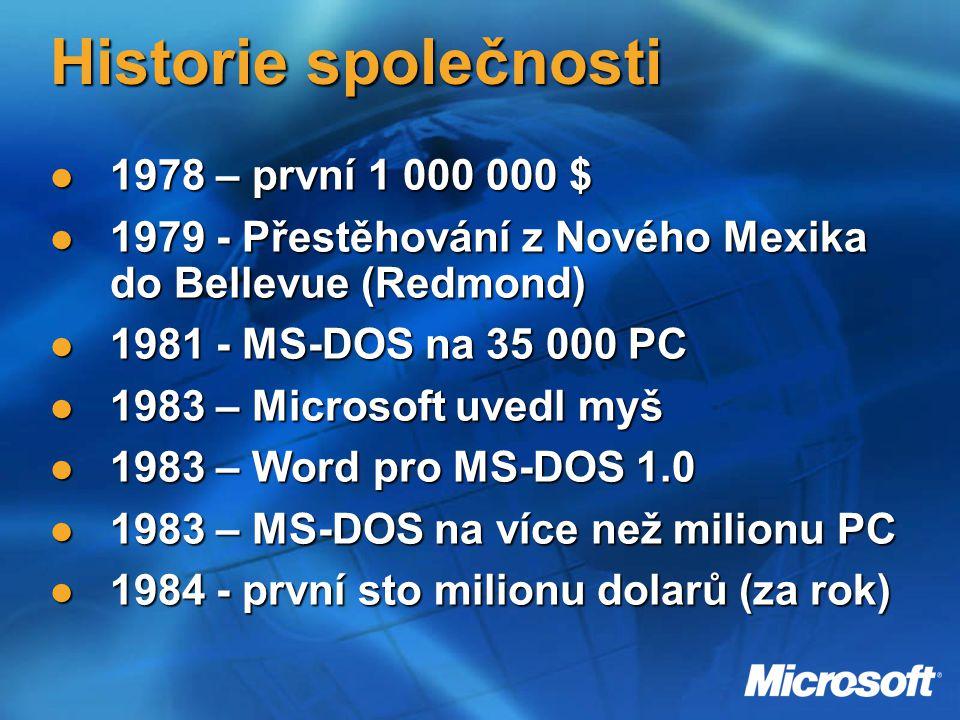 Historie společnosti 1978 – první 1 000 000 $ 1978 – první 1 000 000 $ 1979 - Přestěhování z Nového Mexika do Bellevue (Redmond) 1979 - Přestěhování z Nového Mexika do Bellevue (Redmond) 1981 - MS-DOS na 35 000 PC 1981 - MS-DOS na 35 000 PC 1983 – Microsoft uvedl myš 1983 – Microsoft uvedl myš 1983 – Word pro MS-DOS 1.0 1983 – Word pro MS-DOS 1.0 1983 – MS-DOS na více než milionu PC 1983 – MS-DOS na více než milionu PC 1984 - první sto milionu dolarů (za rok) 1984 - první sto milionu dolarů (za rok)