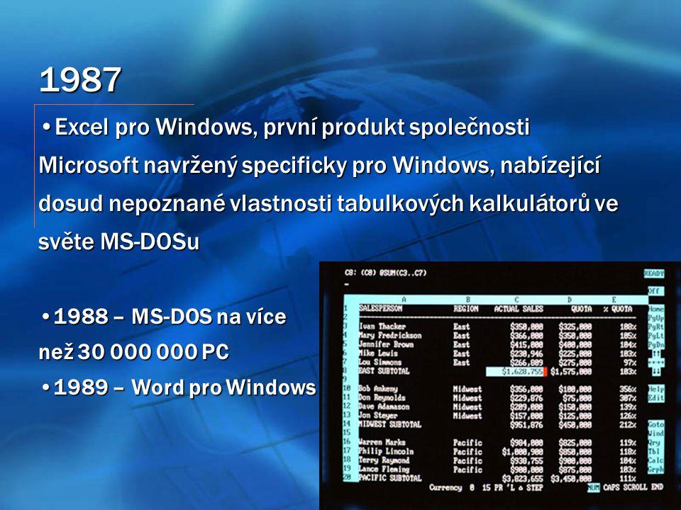1987 Excel pro Windows, první produkt společnosti Microsoft navržený specificky pro Windows, nabízející dosud nepoznané vlastnosti tabulkových kalkulátorů ve světe MS-DOSuExcel pro Windows, první produkt společnosti Microsoft navržený specificky pro Windows, nabízející dosud nepoznané vlastnosti tabulkových kalkulátorů ve světe MS-DOSu 1988 – MS-DOS na více1988 – MS-DOS na více než 30 000 000 PC 1989 – Word pro Windows1989 – Word pro Windows