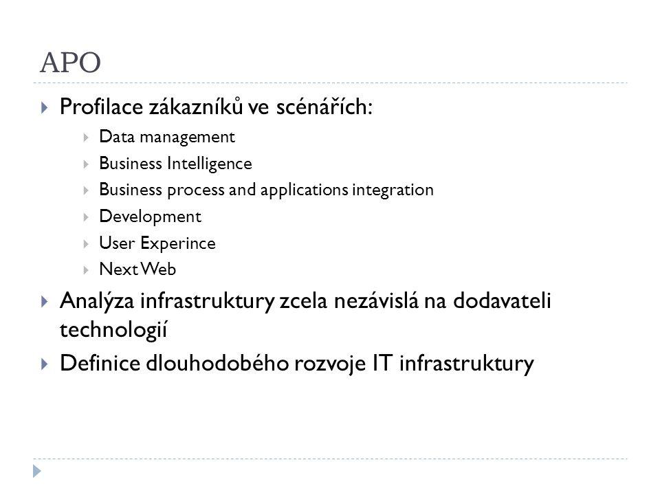 APO  Profilace zákazníků ve scénářích:  Data management  Business Intelligence  Business process and applications integration  Development  User Experince  Next Web  Analýza infrastruktury zcela nezávislá na dodavateli technologií  Definice dlouhodobého rozvoje IT infrastruktury