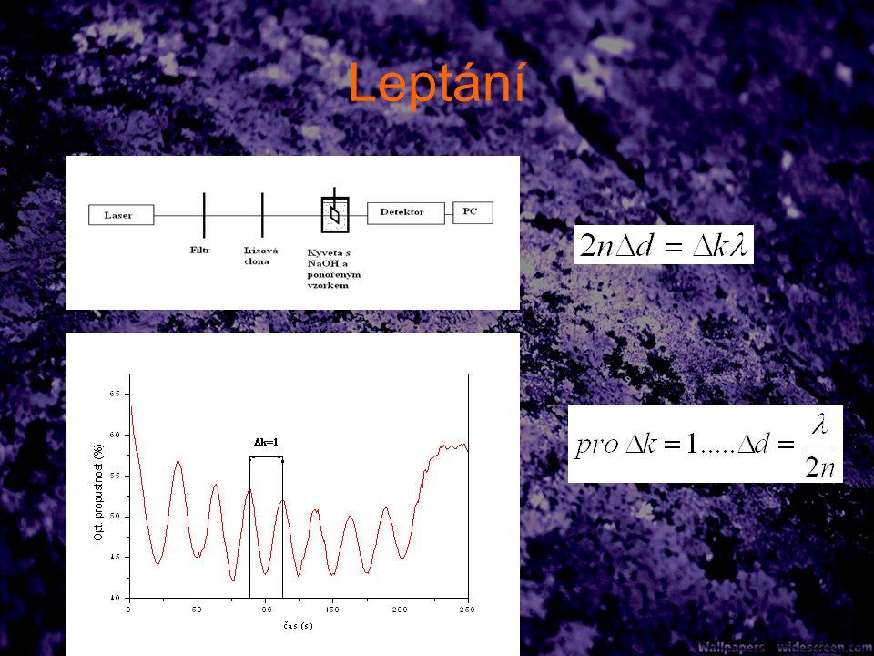 Měření indexu lomu a tloušťky vrstev na spektrofotometru – JASCO -Swanepoelova metoda