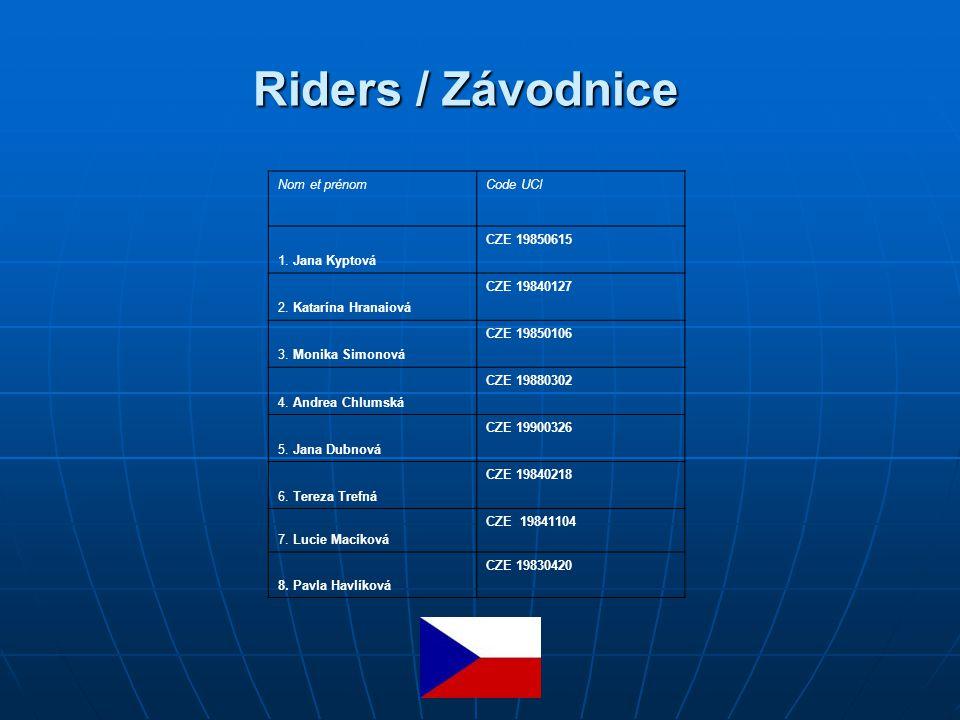 Riders / Závodnice Nom et prénomCode UCI 1.Jana Kyptová CZE 19850615 2.