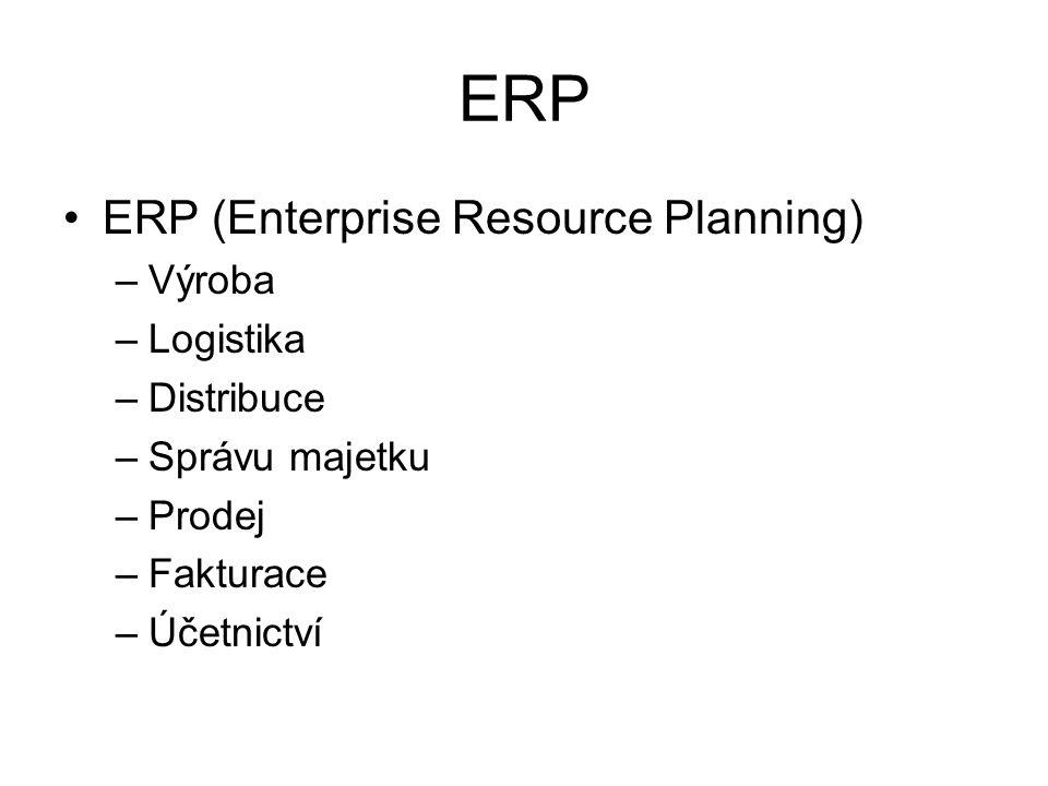 ERP ERP (Enterprise Resource Planning) –Výroba –Logistika –Distribuce –Správu majetku –Prodej –Fakturace –Účetnictví