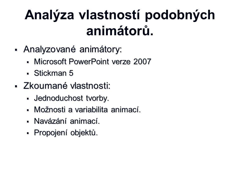 Analýza vlastností podobných animátorů.  Analyzované animátory:  Microsoft PowerPoint verze 2007  Stickman 5  Zkoumané vlastnosti:  Jednoduchost